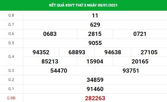Soi cầu dự đoán XS Vũng Tàu Vip ngày 12/01/2021