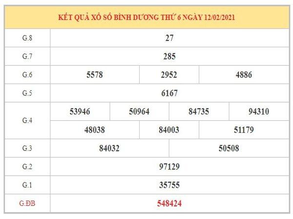 Nhận định KQXSBD ngày 19/2/2021 dựa trên kết quả kỳ trước