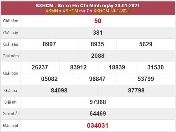 Thống kê XSHCM ngày 1/2/2021