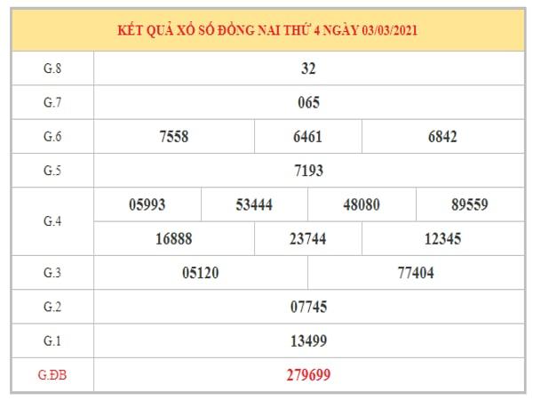 Nhận định KQXSDN ngày 10/3/2021 dựa trên kết quả kỳ trước