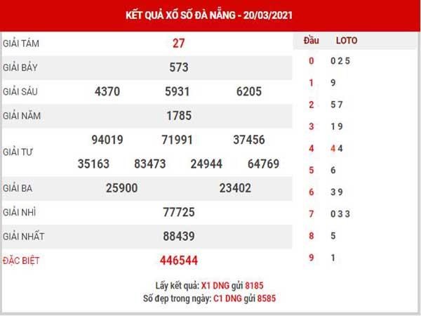 Thống kê XSDNG ngày 24/3/2021 - Thống kê KQXS Đà Nẵng thứ 4