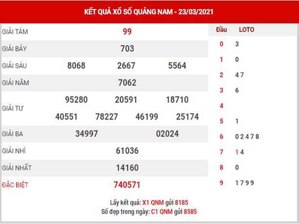 Thống kê XSQNM ngày 30/3/2021 - Thống kê đài xổ số Quảng Nam thứ 3