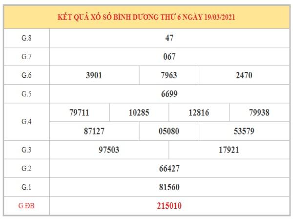 Nhận định KQXSBD ngày 26/3/2021 dựa trên kết quả kì trước