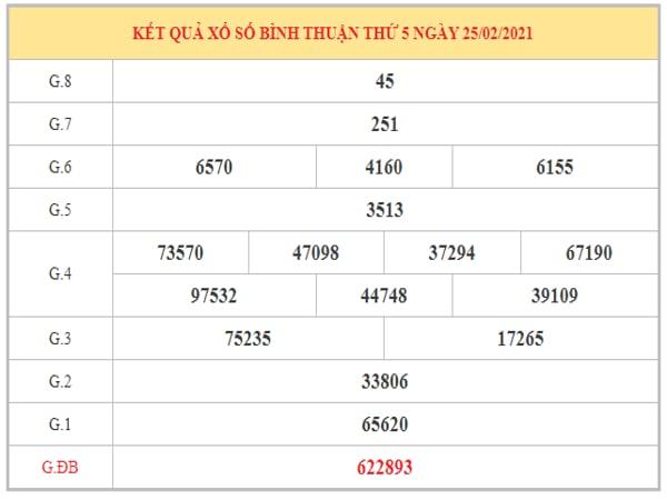 Soi cầu XSBT ngày 4/3/2021 dựa trên kết quả kỳ trước