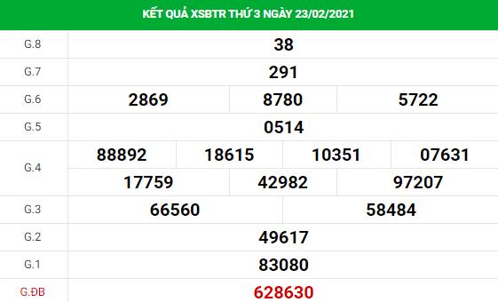 Soi cầu dự đoán XS Bến Tre Vip ngày 02/03/2021