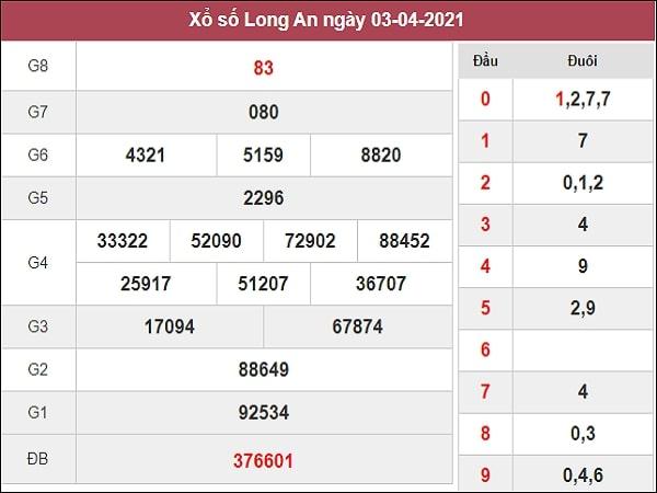 Nhận định XSLA 10/4/2021