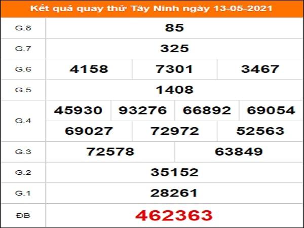 Quay thử xổ số Tây Ninh ngày 13/5/2021