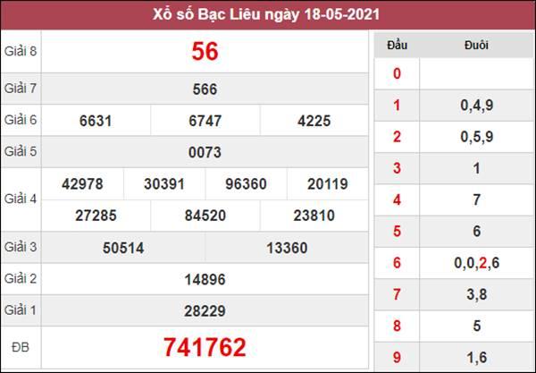 Nhận định KQXS Bạc Liêu 25/5/2021 chốt XSBL thứ 3
