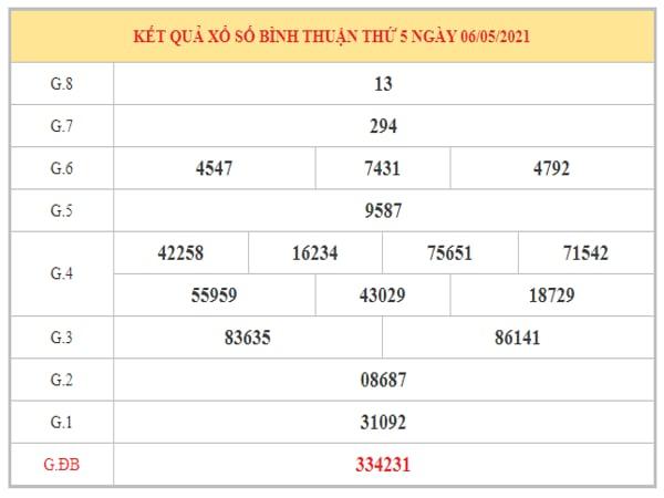 Nhận định KQXSBTH ngày 13/5/2021 dựa trên kết quả kì trước
