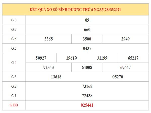 Nhận định KQXSBD ngày 4/6/2021 dựa trên kết quả kì trước