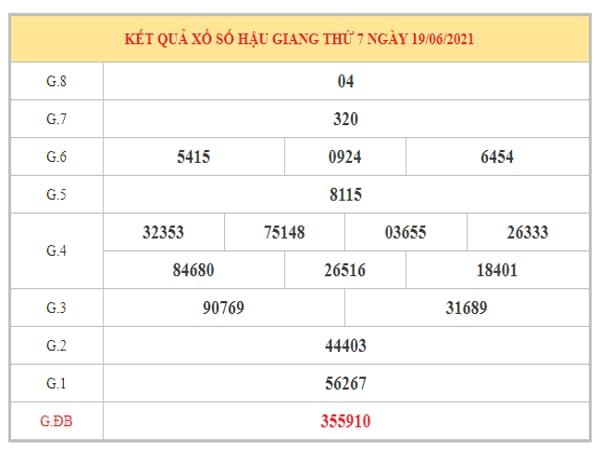 Phân tích KQXSHG ngày 26/6/2021 dựa trên kết quả kì trước