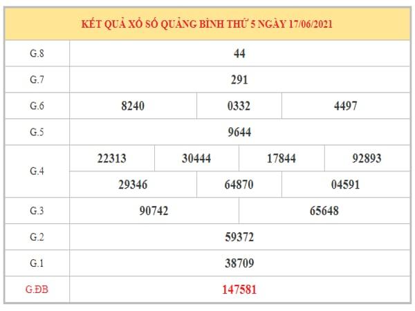 Phân tích KQXSQB ngày 24/6/2021 dựa trên kết quả kì trước