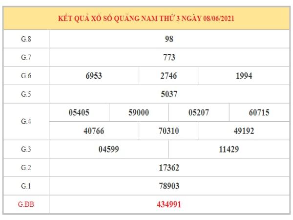 Nhận định KQXSQNM ngày 15/6/2021 dựa trên kết quả kì trước