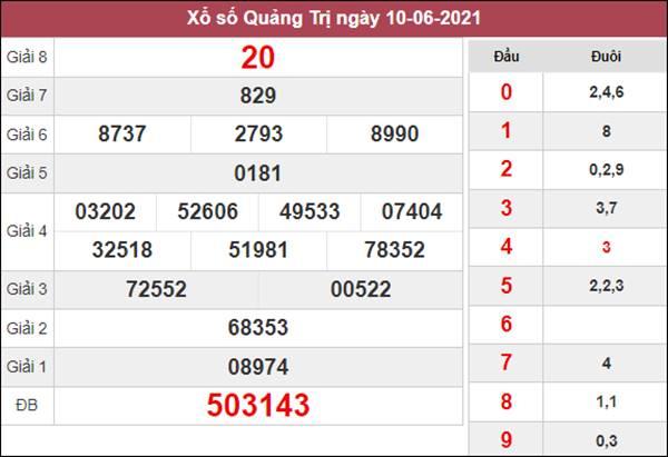 Soi cầu KQXS Quảng Trị 17/6/2021 thứ 5 cùng cao thủ