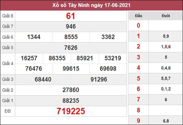 Nhận định KQXS Tây Ninh 24/6/2021 thứ 5 chi tiết chuẩn xác