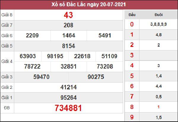 Nhận định KQXS ĐăkLắc 27/7/2021 chốt XSDLK hôm nay