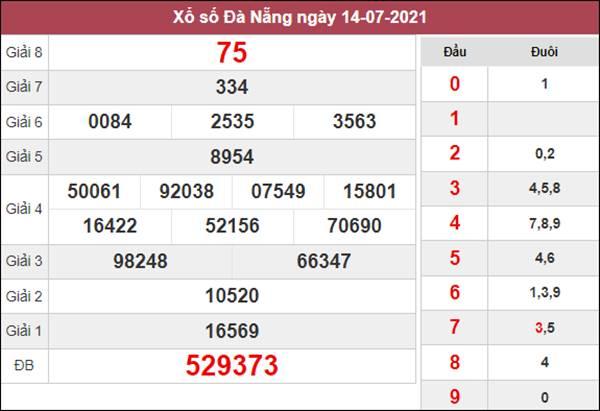 Nhận định KQXS Đà Nẵng 17/7/2021 khả năng lô về cao