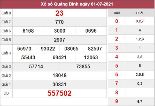 Nhận định KQXS Quảng Bình 8/7/2021 chốt XSQB siêu chuẩn