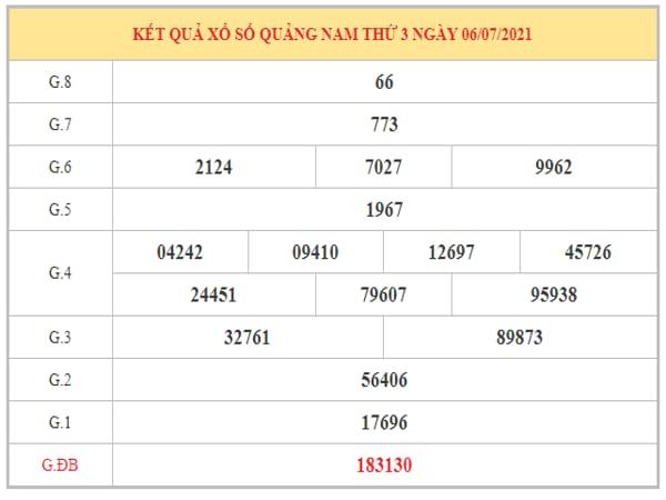 Dự đoán XSQNM ngày 13/7/2021 dựa trên kết quả kì trước