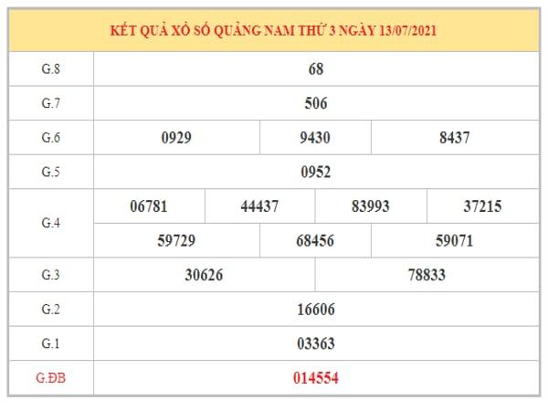 Nhận định KQXSQNM ngày 20/7/2021 dựa trên kết quả kì trước