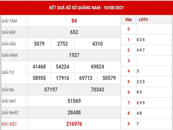 Soi cầu kết quả xổ số Quảng Nam thứ 3 ngày 17/8/2021