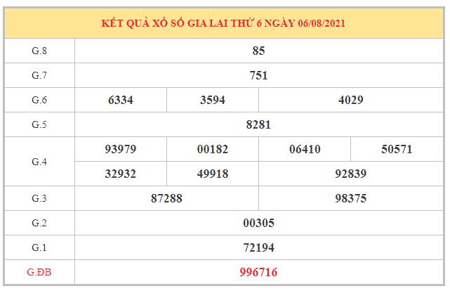 Soi cầu XSGL ngày 13/8/2021 dựa trên kết quả kì trước