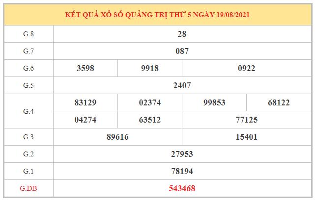 Soi cầu XSQT ngày 26/8/2021 dựa trên kết quả kì trước