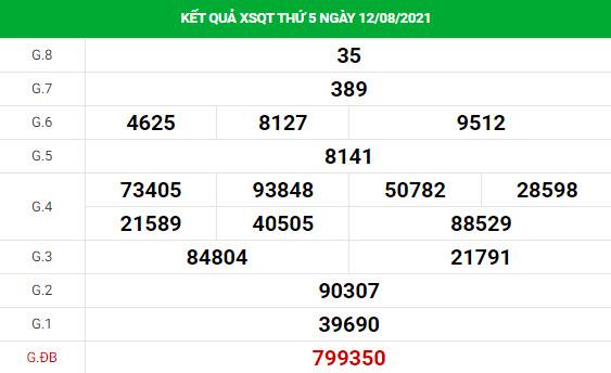 Phân tích xổ số Quảng Trị 19/8/2021 hôm nay thứ 5 chính xác