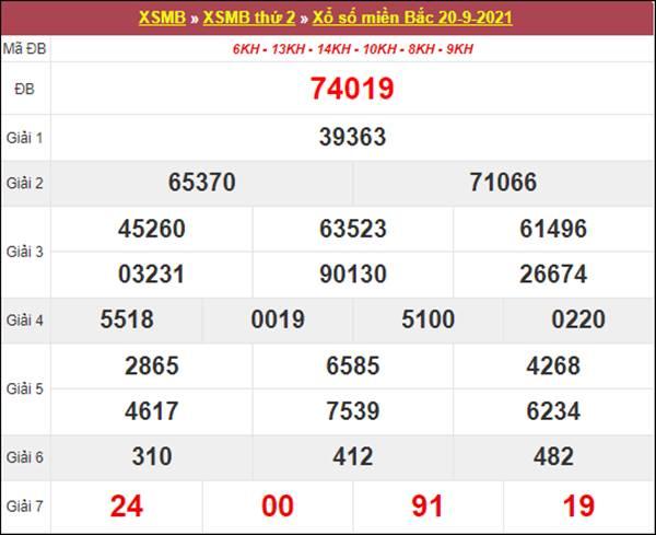 Thống kê KQXSMB 21/9/2021 thứ 3 chốt cầu lô VIP