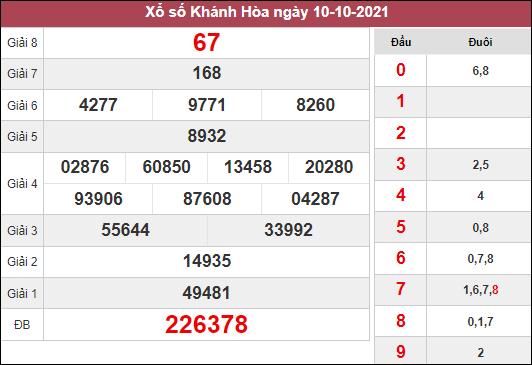 Dự đoán KQXSKH ngày 13/10/2021 chốt KQ đài Khánh Hòa