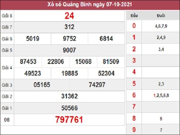 Nhận định XSQB 14-10-2021